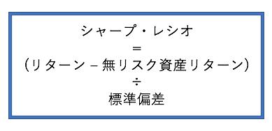 シャープレシオの算出式