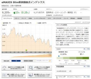 eMAXIS Slim新興国株式ファンド