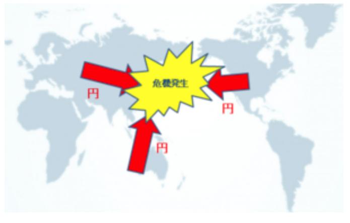 円買が発生