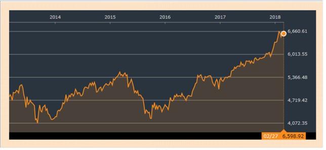 インドネシアの株式インデックス