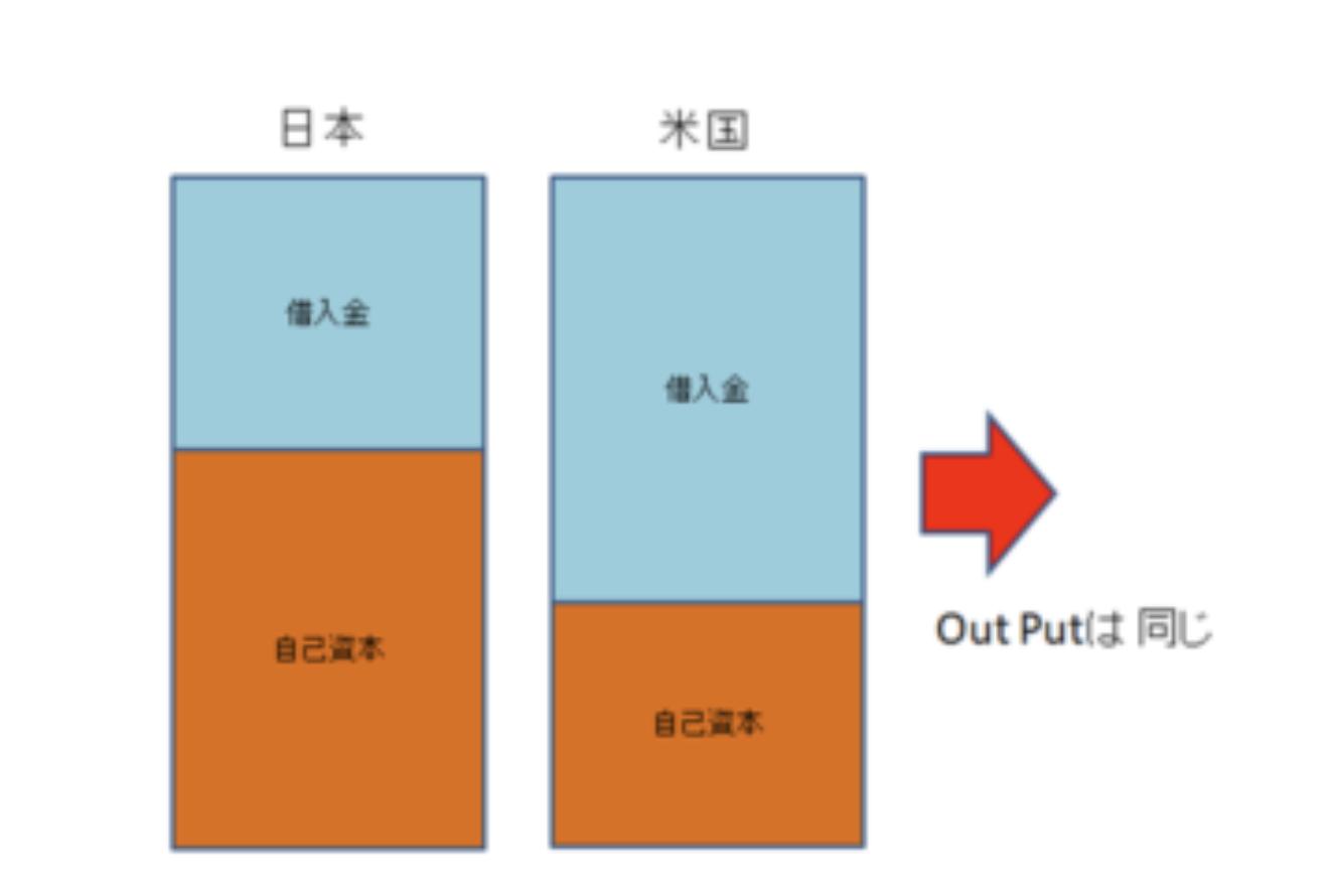 日本人らしい保守的な経営