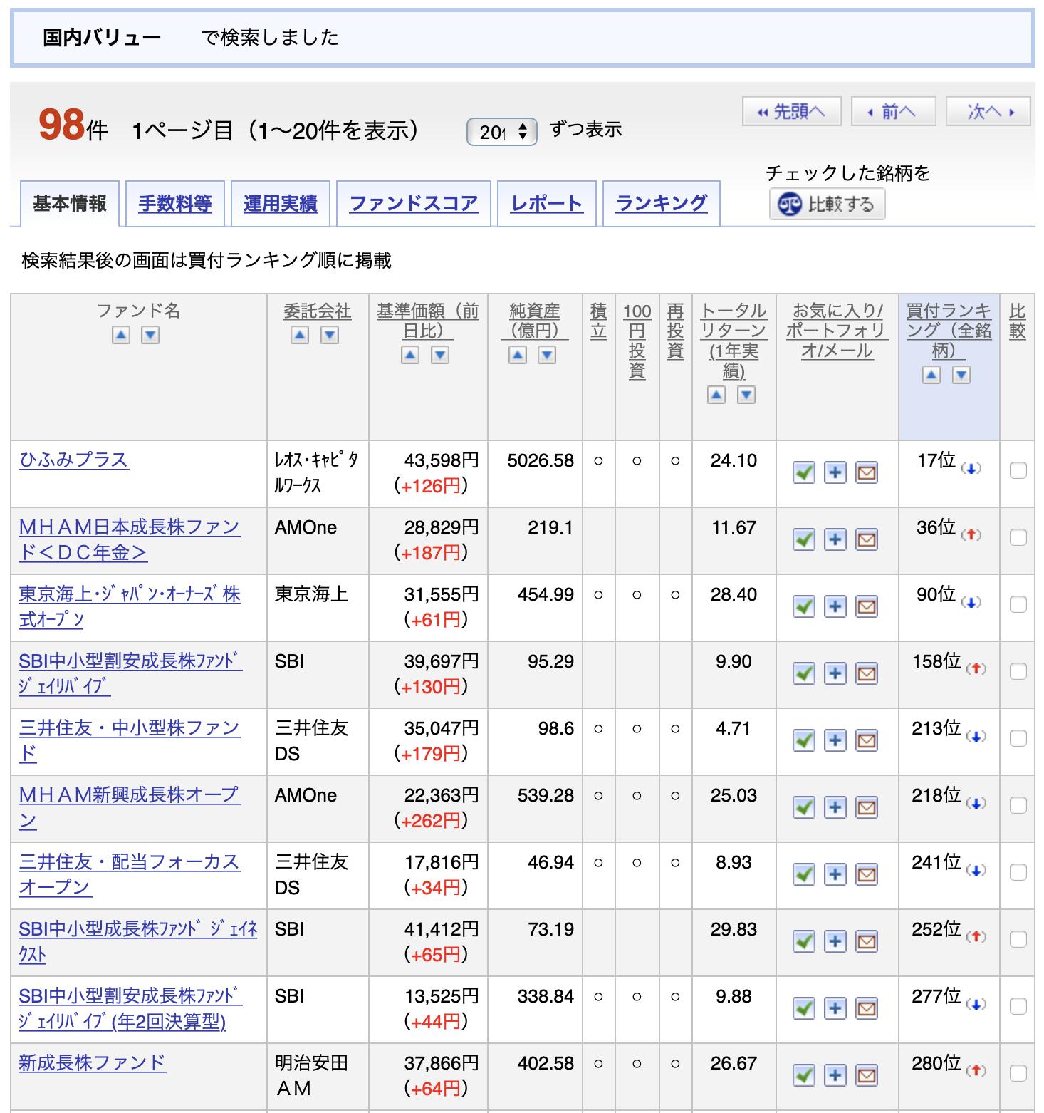 楽天証券の人気バリュー株