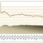 エピック・ヘッジファンド・セレクション1のチャート